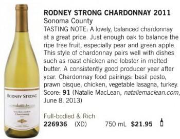Dec 7 2013 Rodney Strong