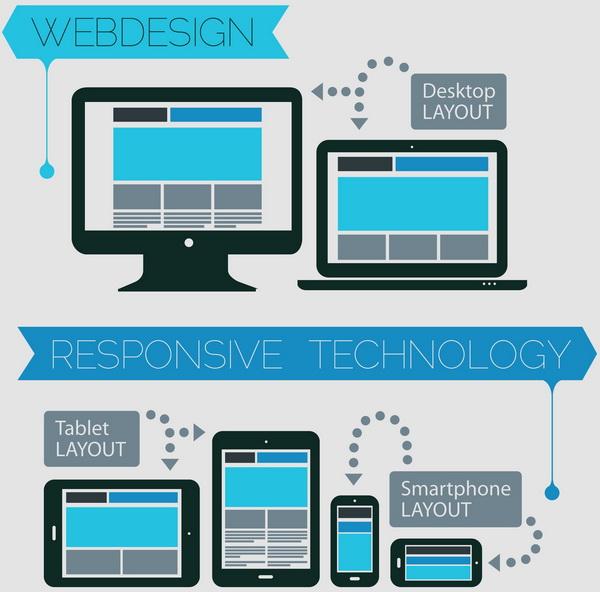 web design responsive 1