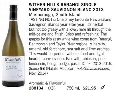 Wither Hill Rarangi Feb. 21
